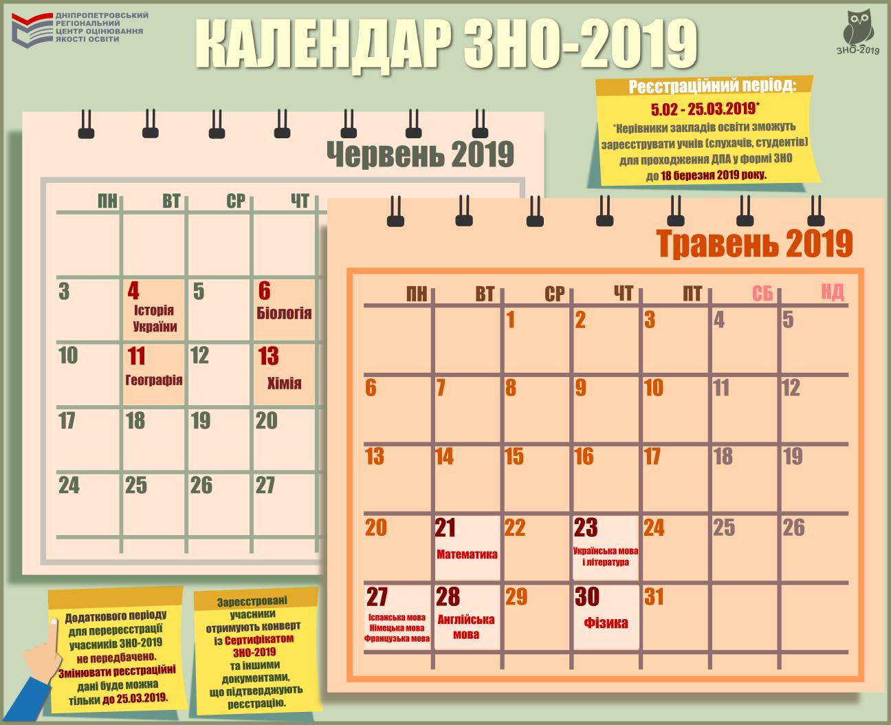 https://dneprtest.dp.ua/docs/2017/jpg/kalendar_zno_2019.png