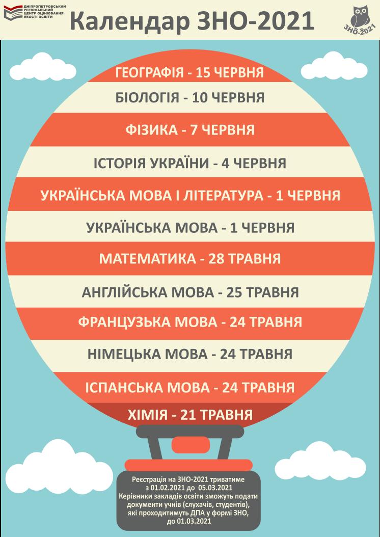 https://dneprtest.dp.ua/docs/2021/jpg/kalendar_zno_2021.png